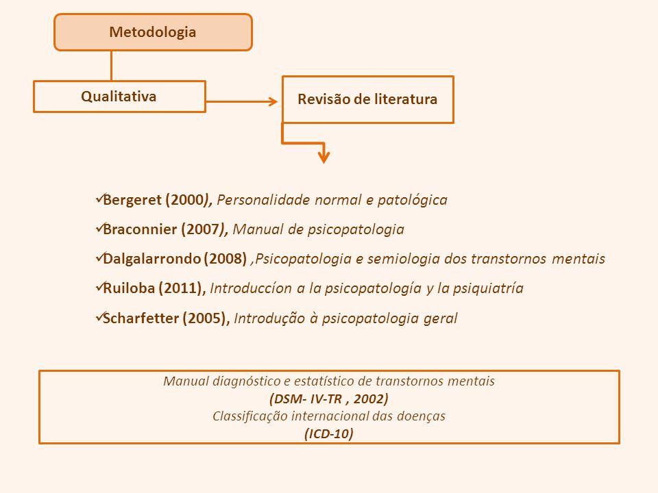 Qualitativa Revisão de literatura Bergeret (2000), Personalidade normal e patológica Braconnier (2007), Manual de psicopatologia Dalgalarrondo (2008),Psicopatologia e semiologia dos transtornos mentais Ruiloba (2011), Introduccíon a la psicopatología y la psiquiatría Scharfetter (2005), Introdução à psicopatologia geral Manual diagnóstico e estatístico de transtornos mentais (DSM- IV-TR, 2002) Classificação internacional das doenças (ICD-10) Metodologia