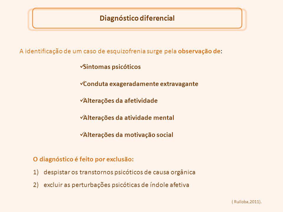 Diagnóstico diferencial Sintomas psicóticos Conduta exageradamente extravagante Alterações da afetividade Alterações da atividade mental Alterações da