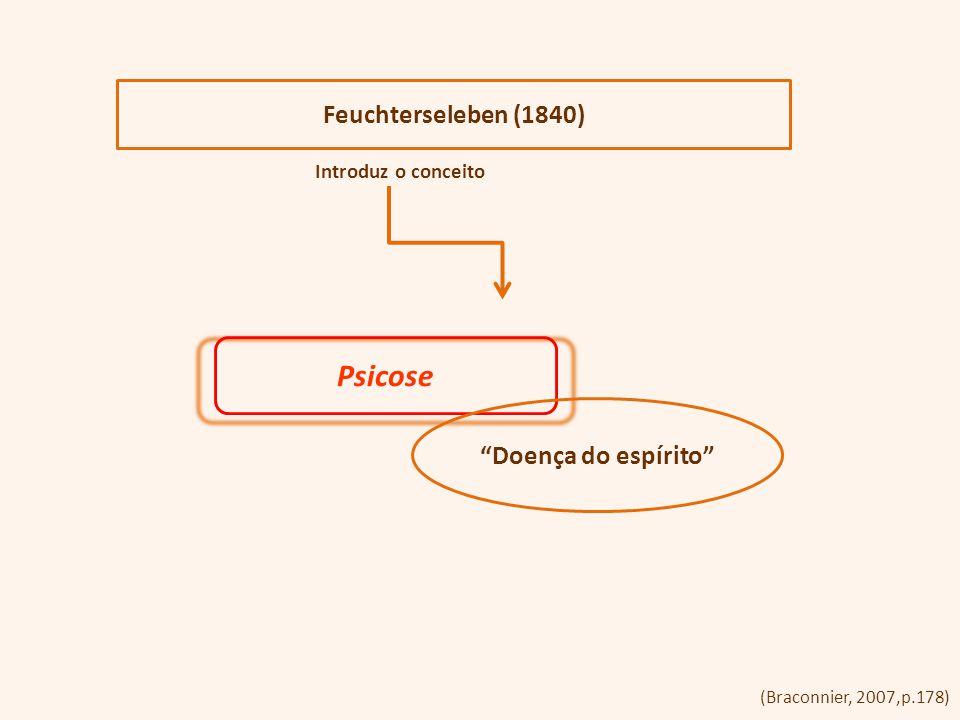 "Feuchterseleben (1840) Psicose ""Doença do espírito"" Introduz o conceito (Braconnier, 2007,p.178)"