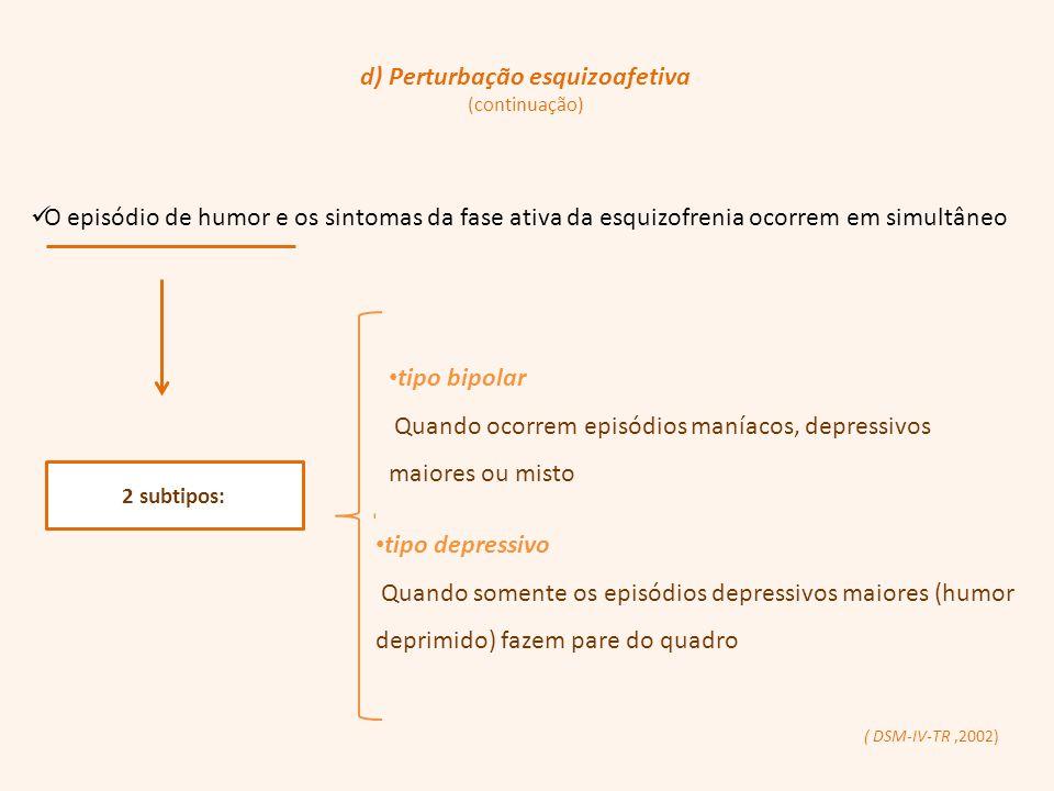 O episódio de humor e os sintomas da fase ativa da esquizofrenia ocorrem em simultâneo 2 subtipos: tipo bipolar Quando ocorrem episódios maníacos, dep