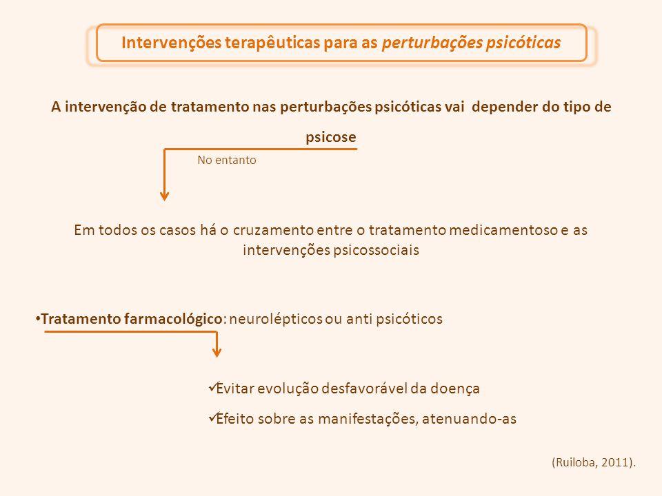 A intervenção de tratamento nas perturbações psicóticas vai depender do tipo de psicose No entanto Em todos os casos há o cruzamento entre o tratament
