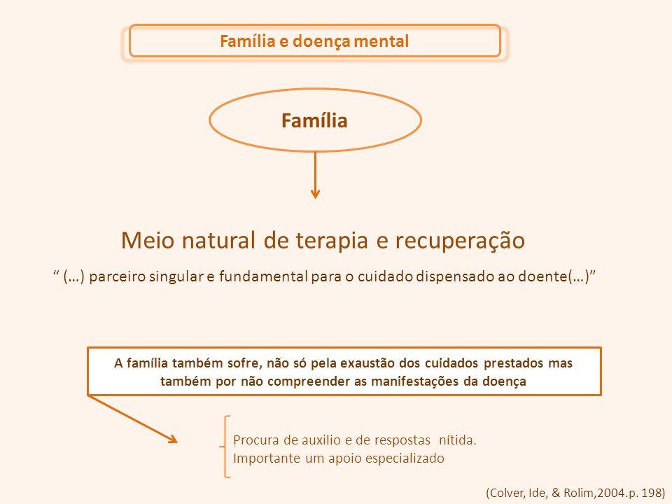 """Família e doença mental """" (…) parceiro singular e fundamental para o cuidado dispensado ao doente(…)"""" Família Meio natural de terapia e recuperação A"""