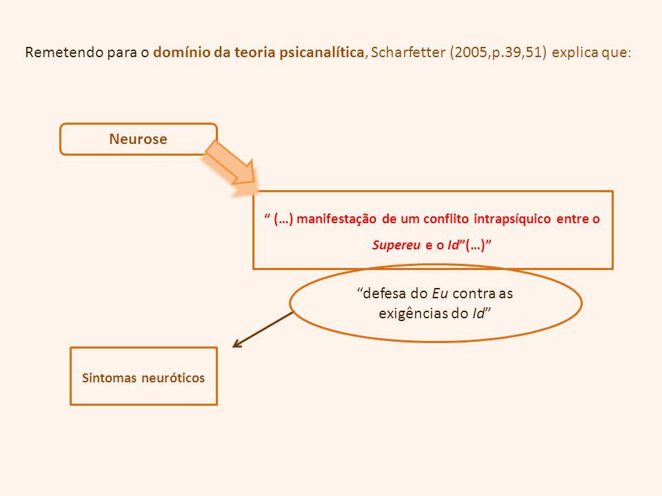 """Remetendo para o domínio da teoria psicanalítica, Scharfetter (2005,p.39,51) explica que : Neurose """" (…) manifestação de um conflito intrapsíquico ent"""