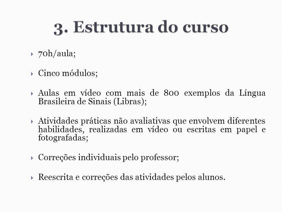  70h/aula;  Cinco módulos;  Aulas em vídeo com mais de 800 exemplos da Língua Brasileira de Sinais (Libras);  Atividades práticas não avaliativas