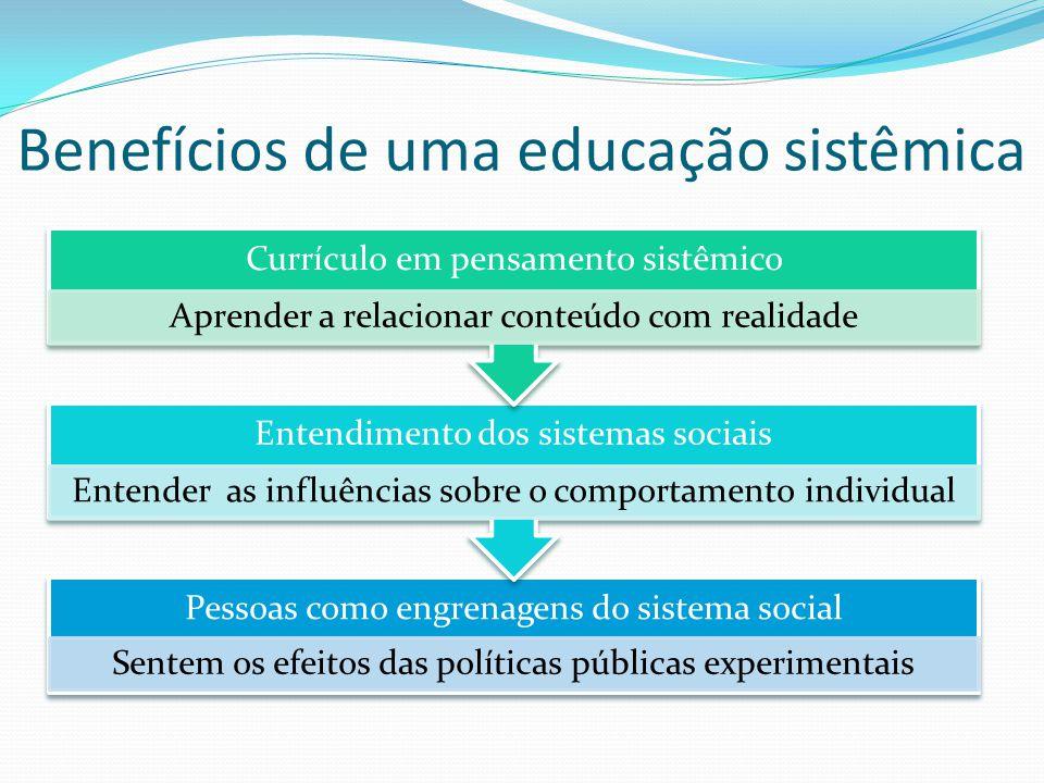 Benefícios de uma educação sistêmica Pessoas como engrenagens do sistema social Sentem os efeitos das políticas públicas experimentais Entendimento dos sistemas sociais Entender as influências sobre o comportamento individual Currículo em pensamento sistêmico Aprender a relacionar conteúdo com realidade
