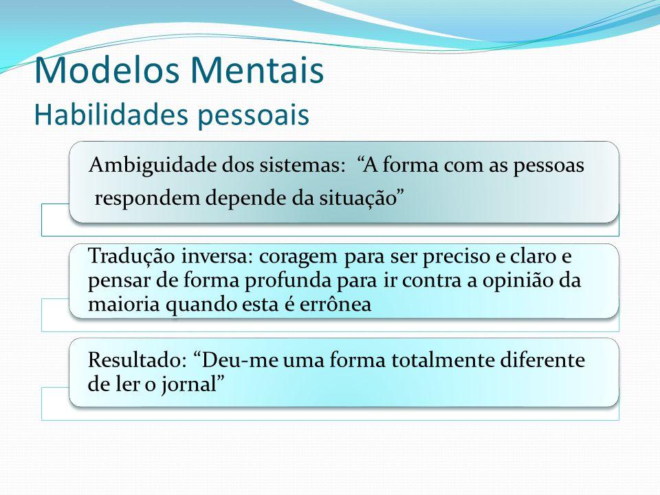 """Modelos Mentais Habilidades pessoais Ambiguidade dos sistemas: """"A forma com as pessoas respondem depende da situação"""" Tradução inversa: coragem para s"""