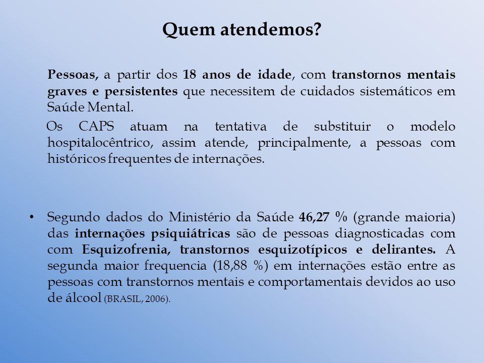 CAPS II Discussão do caso em Equipe Encaminhamento a outros serviços Atendimento de avaliação .