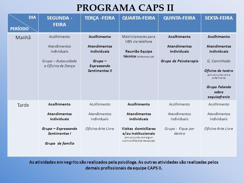 PROGRAMA CAPS II DIA PERÍODO SEGUNDA - FEIRA TERÇA -FEIRAQUARTA-FEIRAQUINTA-FEIRASEXTA-FEIRA Manhã Acolhimento Atendimentos individuais Grupo – Autocu