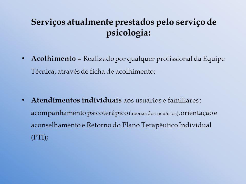 Serviços atualmente prestados pelo serviço de psicologia: Acolhimento – Realizado por qualquer profissional da Equipe Técnica, através de ficha de aco