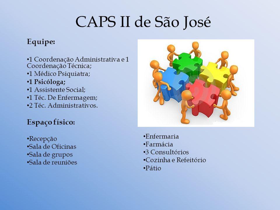 CAPS II de São José Equipe: 1 Coordenação Administrativa e 1 Coordenação Técnica; 1 Médico Psiquiatra; 1 Psicóloga; 1 Assistente Social; 1 Téc. De Enf