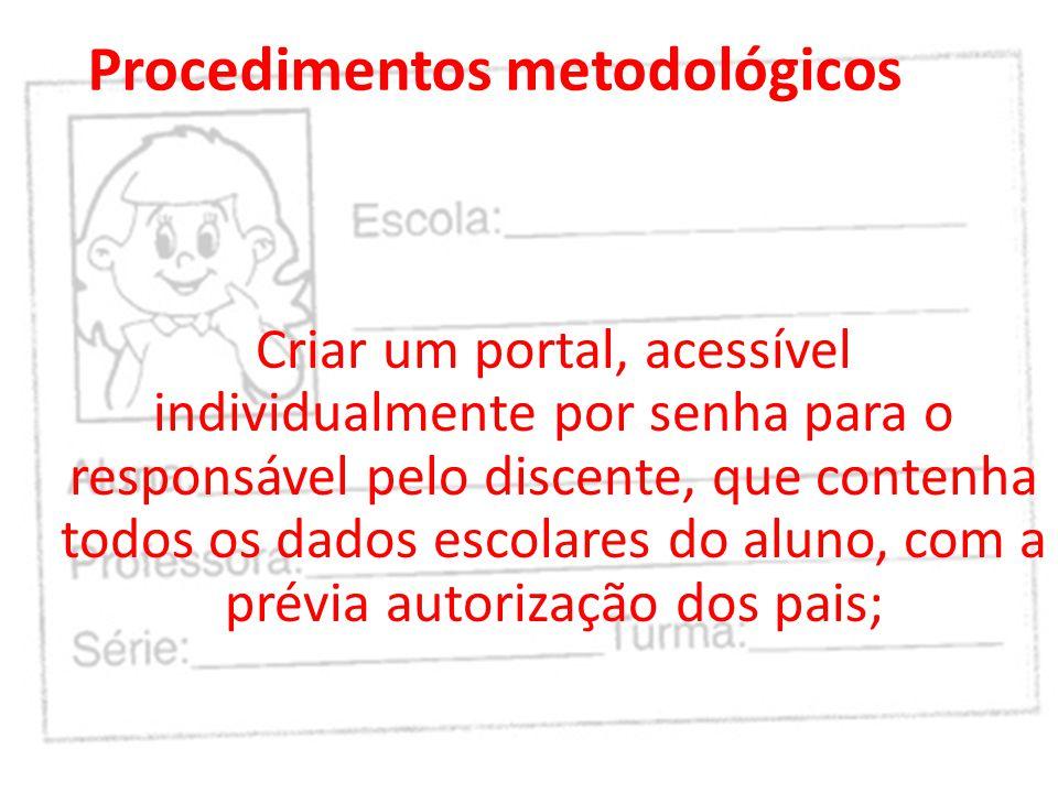Procedimentos metodológicos Criar um portal, acessível individualmente por senha para o responsável pelo discente, que contenha todos os dados escolar