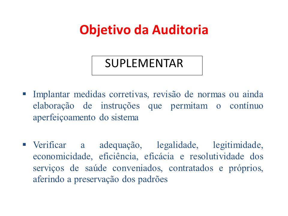 Objetivo da Auditoria SUPLEMENTAR  Implantar medidas corretivas, revisão de normas ou ainda elaboração de instruções que permitam o contínuo aperfeiç