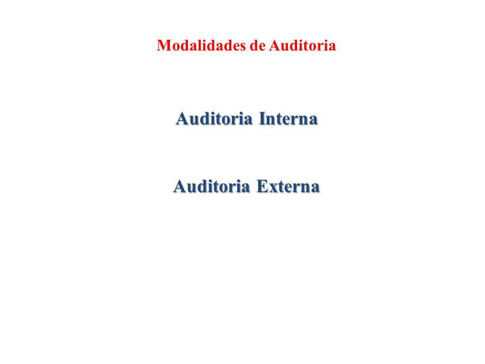 Auditoria Interna Auditoria Externa Modalidades de Auditoria Auditoria Interna Auditoria Externa