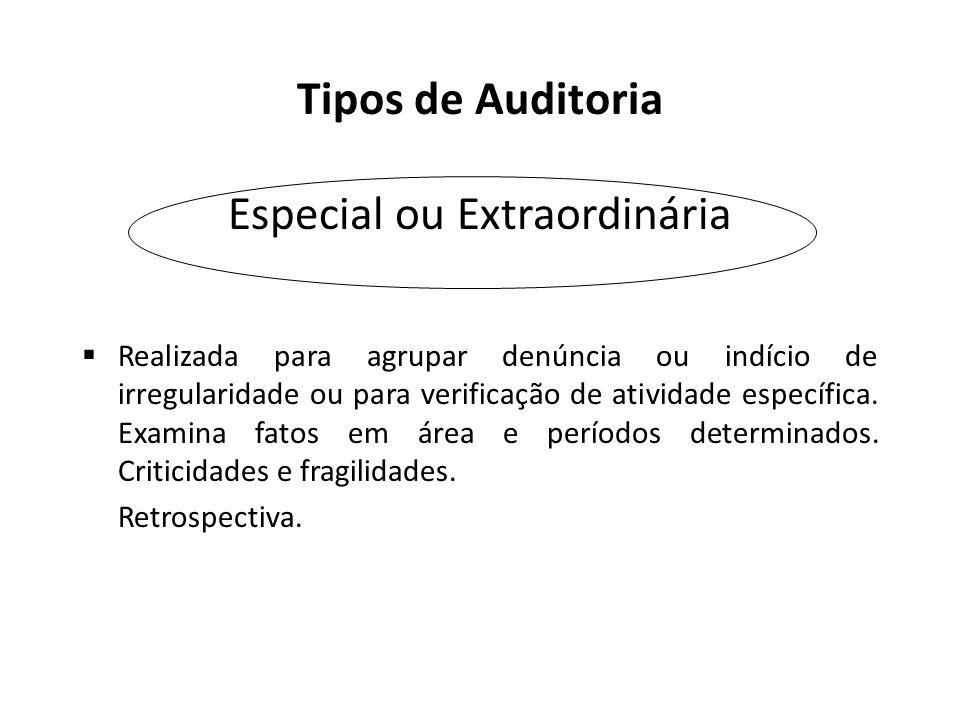 Tipos de Auditoria Especial ou Extraordinária  Realizada para agrupar denúncia ou indício de irregularidade ou para verificação de atividade específi