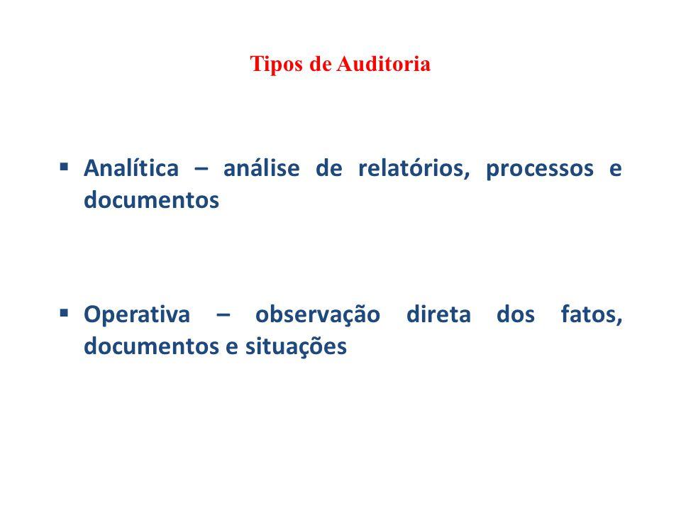 Tipos de Auditoria  Analítica – análise de relatórios, processos e documentos  Operativa – observação direta dos fatos, documentos e situações