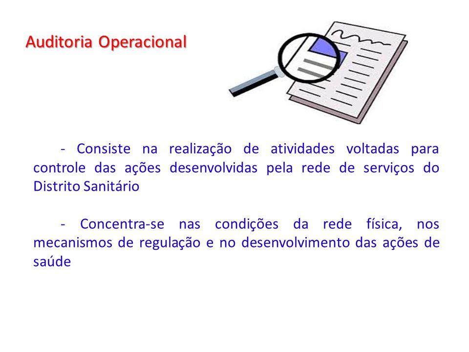 Auditoria Operacional - Consiste na realização de atividades voltadas para controle das ações desenvolvidas pela rede de serviços do Distrito Sanitári
