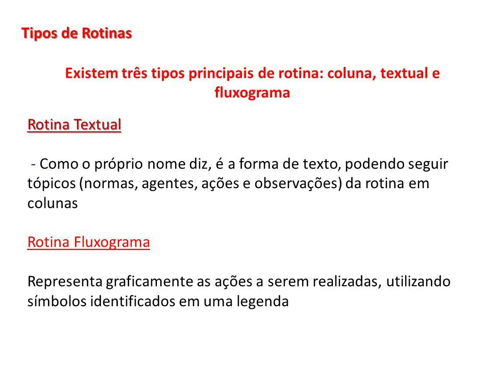 Tipos de Rotinas Existem três tipos principais de rotina: coluna, textual e fluxograma Rotina Textual - Como o próprio nome diz, é a forma de texto, p