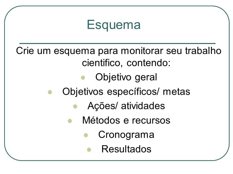 Esquema Crie um esquema para monitorar seu trabalho cientifico, contendo: Objetivo geral Objetivos específicos/ metas Ações/ atividades Métodos e recu