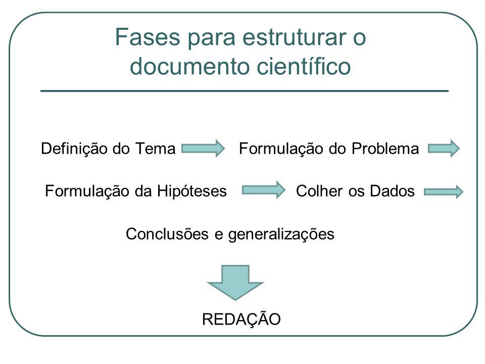 Fases para estruturar o documento científico Definição do Tema Formulação do Problema Formulação da Hipóteses Colher os Dados Conclusões e generalizações REDAÇÃO