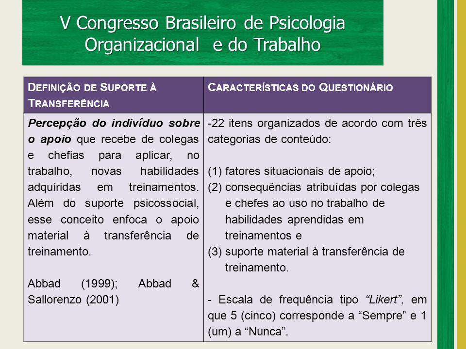 V Congresso Brasileiro de Psicologia Organizacional e do Trabalho D EFINIÇÃO DE S UPORTE À T RANSFERÊNCIA C ARACTERÍSTICAS DO Q UESTIONÁRIO Percepção