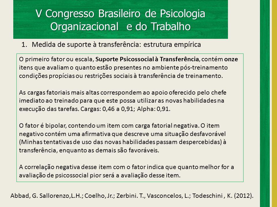 V Congresso Brasileiro de Psicologia Organizacional e do Trabalho 1.Medida de suporte à transferência: estrutura empírica Abbad, G. Sallorenzo,L.H.; C
