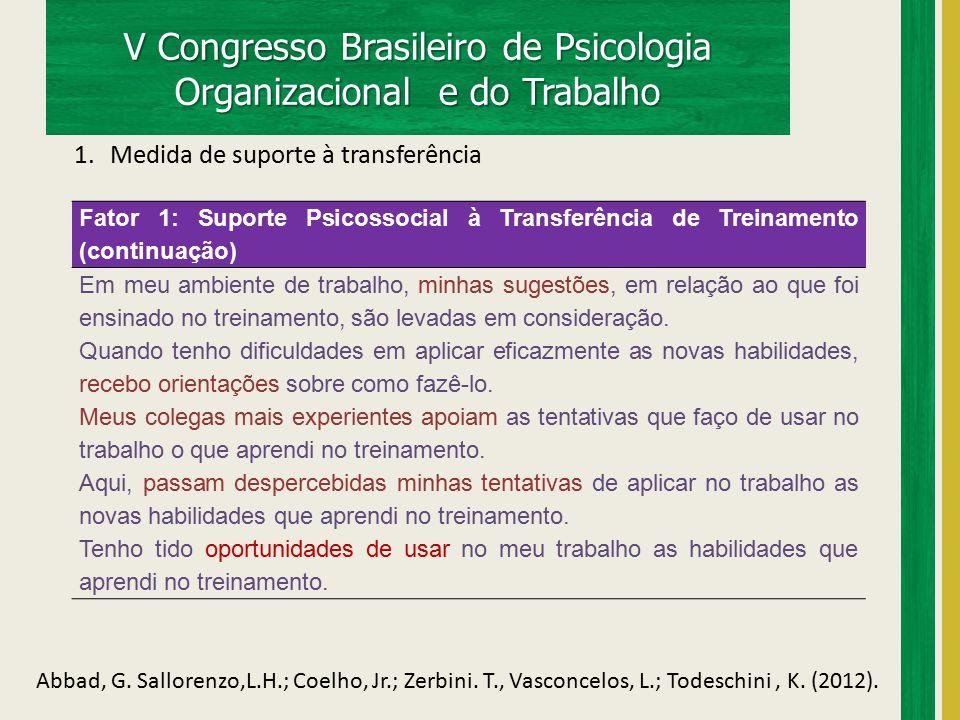 V Congresso Brasileiro de Psicologia Organizacional e do Trabalho 1.Medida de suporte à transferência Abbad, G. Sallorenzo,L.H.; Coelho, Jr.; Zerbini.