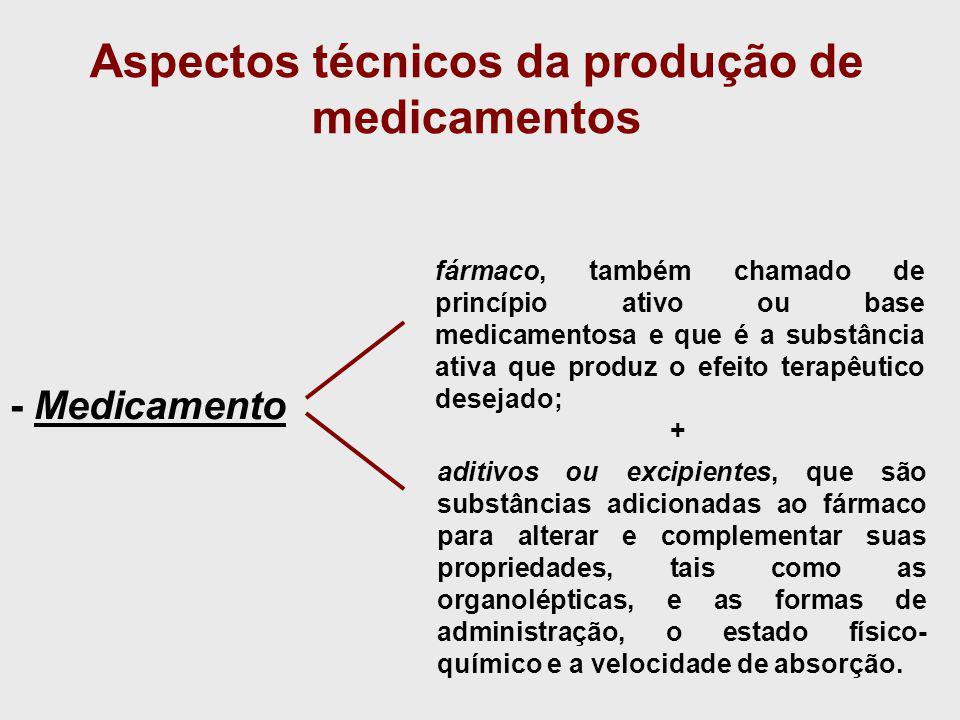 Aspectos técnicos da produção de medicamentos - Medicamento fármaco, também chamado de princípio ativo ou base medicamentosa e que é a substância ativa que produz o efeito terapêutico desejado; + aditivos ou excipientes, que são substâncias adicionadas ao fármaco para alterar e complementar suas propriedades, tais como as organolépticas, e as formas de administração, o estado físico- químico e a velocidade de absorção.
