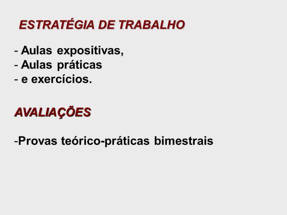 ESTRATÉGIA DE TRABALHO - Aulas expositivas, - Aulas práticas - e exercícios.