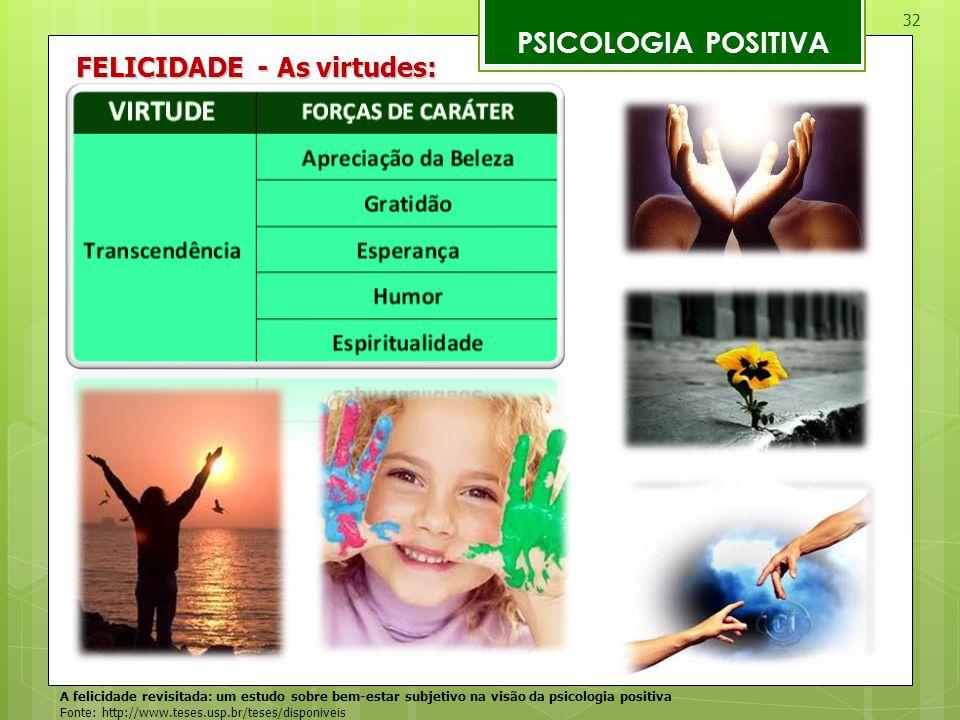 32 PSICOLOGIA POSITIVA A felicidade revisitada: um estudo sobre bem-estar subjetivo na visão da psicologia positiva Fonte: http://www.teses.usp.br/tes