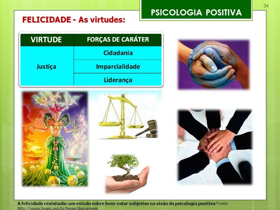34 PSICOLOGIA POSITIVA A felicidade revisitada: um estudo sobre bem-estar subjetivo na visão da psicologia positiva Fonte: http://www.teses.usp.br/tes