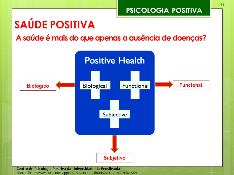41 PSICOLOGIA POSITIVA A saúde é mais do que apenas a ausência de doenças? SAÚDE POSITIVA Funcional Subjetivo Biológico Centro de Psicologia Positiva
