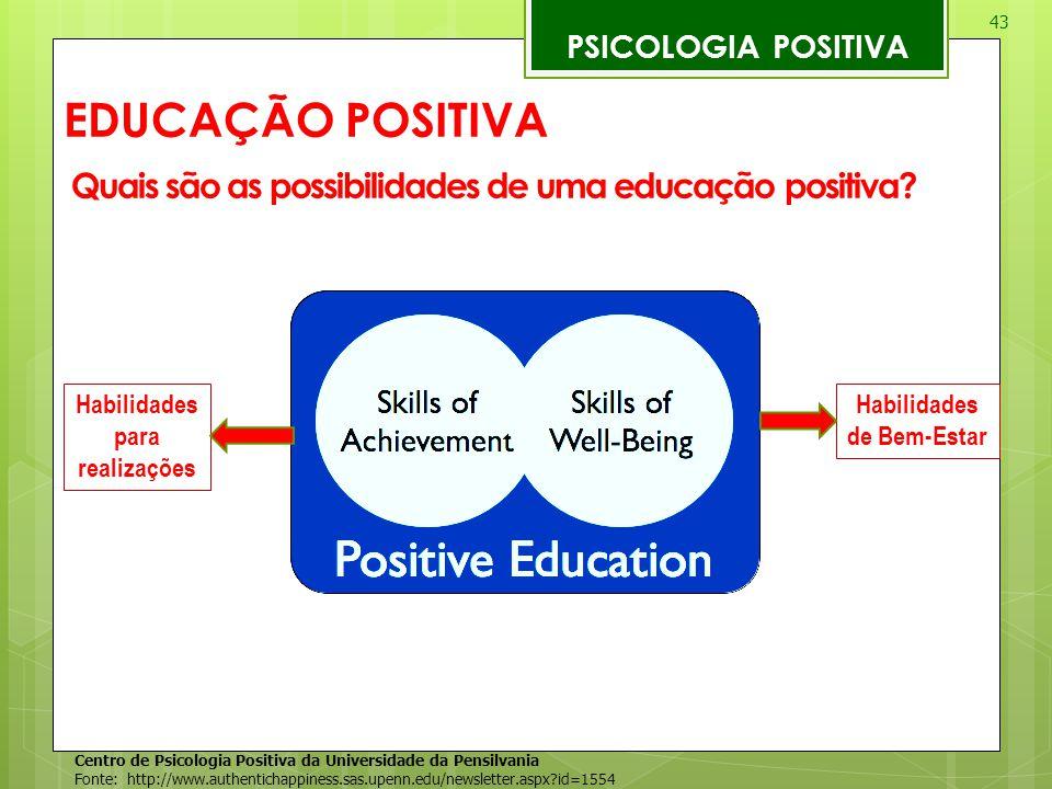 43 PSICOLOGIA POSITIVA Quais são as possibilidades de uma educação positiva? EDUCAÇÃO POSITIVA Centro de Psicologia Positiva da Universidade da Pensil