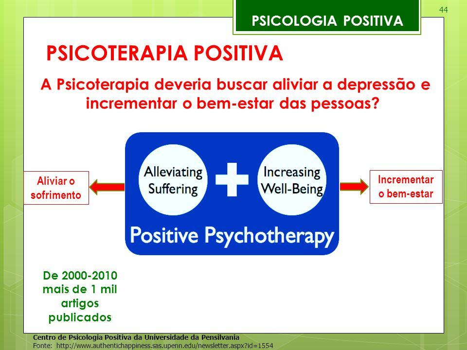 44 PSICOLOGIA POSITIVA Centro de Psicologia Positiva da Universidade da Pensilvania Fonte: http://www.authentichappiness.sas.upenn.edu/newsletter.aspx