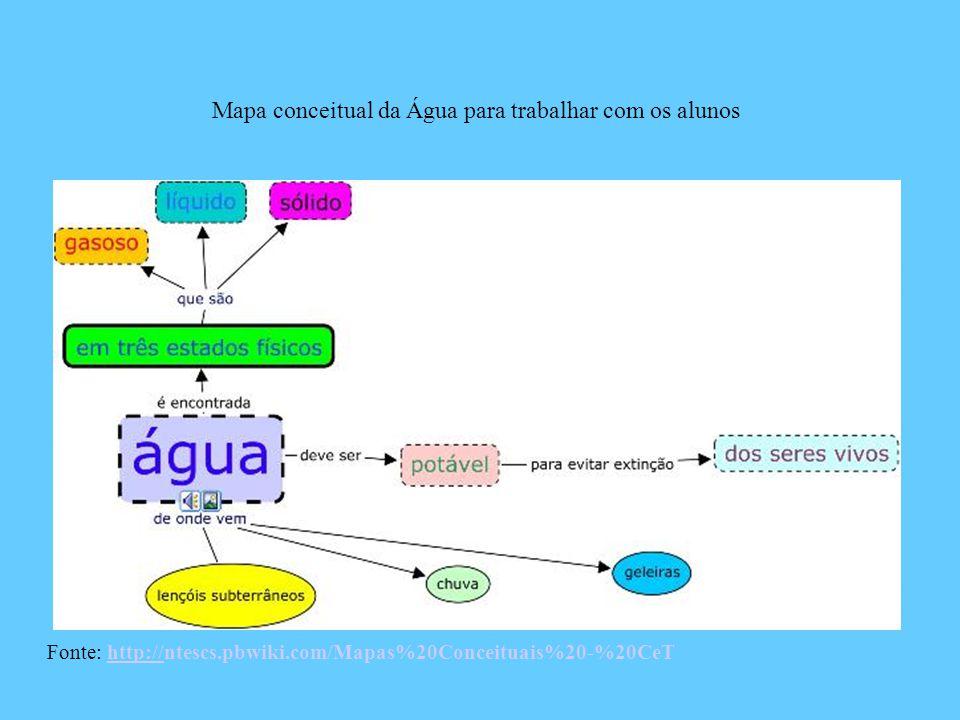 Fonte: http://ntescs.pbwiki.com/Mapas%20Conceituais%20-%20CeThttp:// Mapa conceitual da Água para trabalhar com os alunos