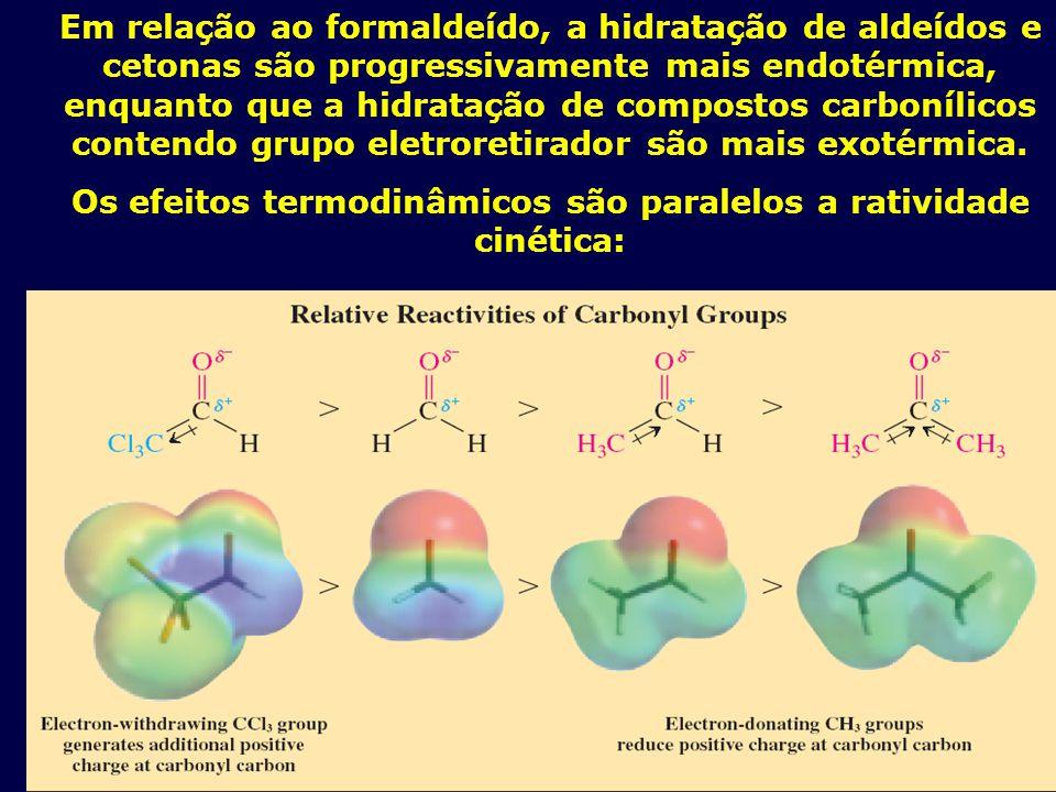 Em relação ao formaldeído, a hidratação de aldeídos e cetonas são progressivamente mais endotérmica, enquanto que a hidratação de compostos carbonílic