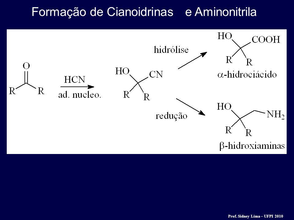 Formação de Cianoidrinas e Aminonitrila Prof. Sidney Lima – UFPI 2010