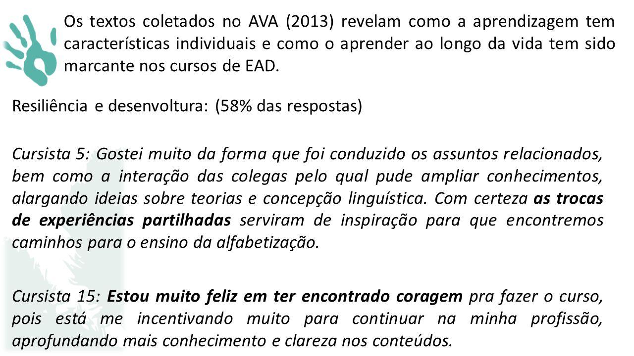 Os textos coletados no AVA (2013) revelam como a aprendizagem tem características individuais e como o aprender ao longo da vida tem sido marcante nos cursos de EAD.