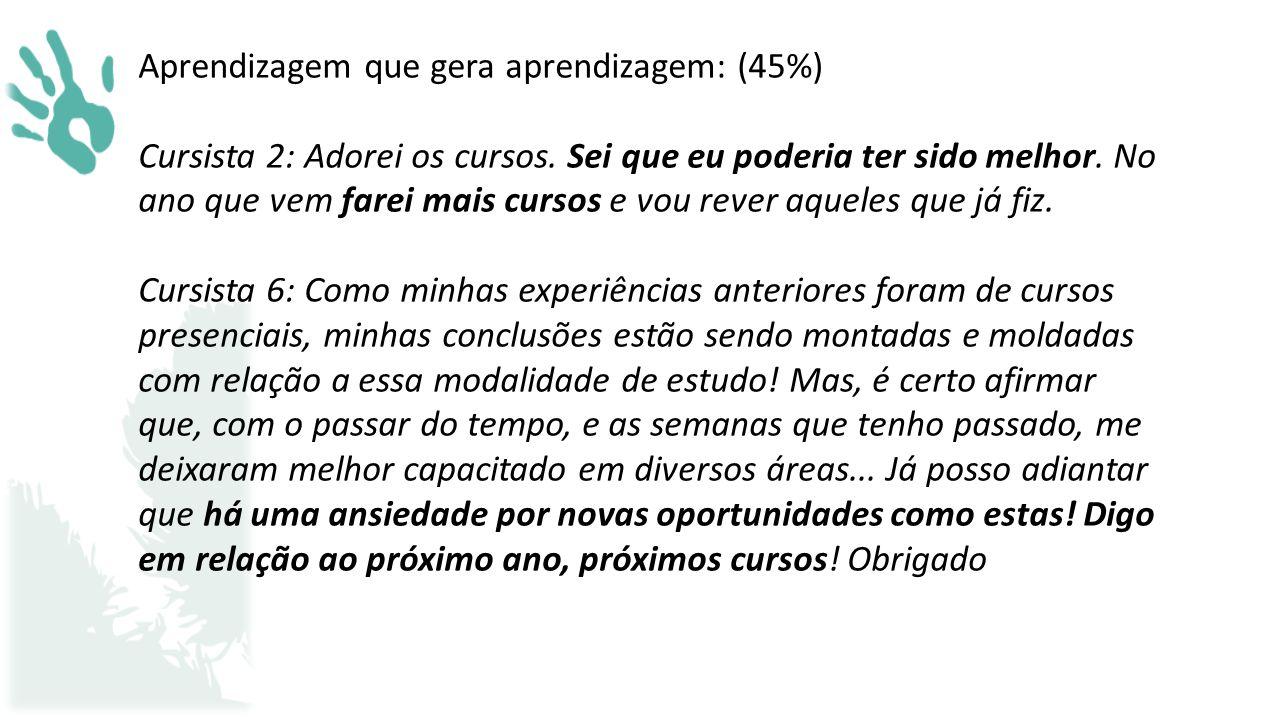Aprendizagem que gera aprendizagem: (45%) Cursista 2: Adorei os cursos.