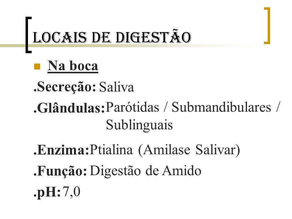 Locais de digestão Na boca.Secreção:.Glândulas:.Enzima:.Função:.pH: Saliva Parótidas / Submandibulares / Sublinguais Ptialina (Amilase Salivar) Digest