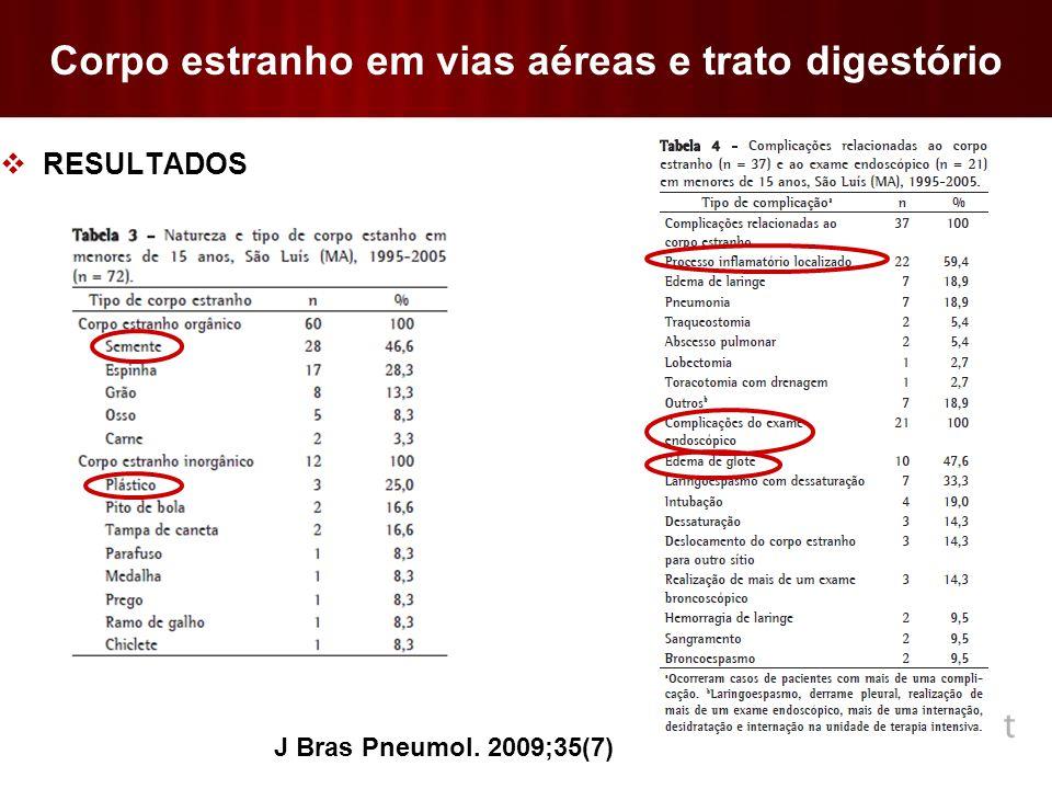 Corpo estranho em vias aéreas e trato digestório  RESULTADOS J Bras Pneumol. 2009;35(7)