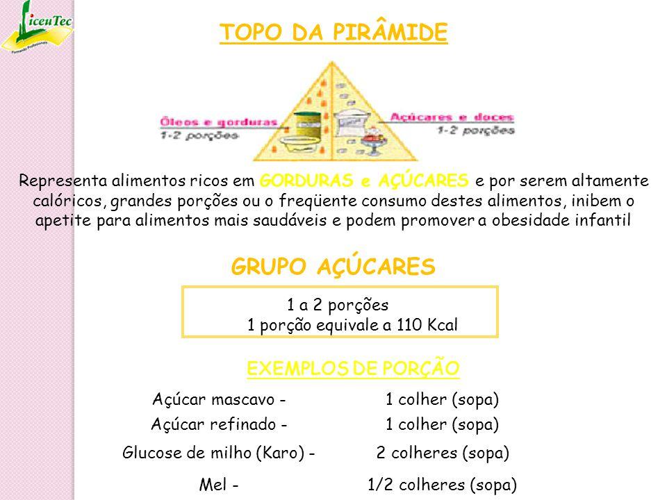 1 a 2 porções 1 porção equivale a 110 Kcal Açúcar mascavo -1 colher (sopa) Açúcar refinado -1 colher (sopa) Glucose de milho (Karo) -2 colheres (sopa)