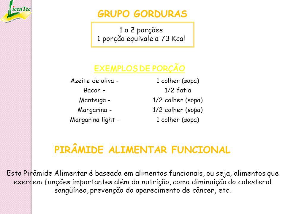 GRUPO GORDURAS 1 a 2 porções 1 porção equivale a 73 Kcal Azeite de oliva -1 colher (sopa) Bacon -1/2 fatia Manteiga -1/2 colher (sopa) Margarina -1/2