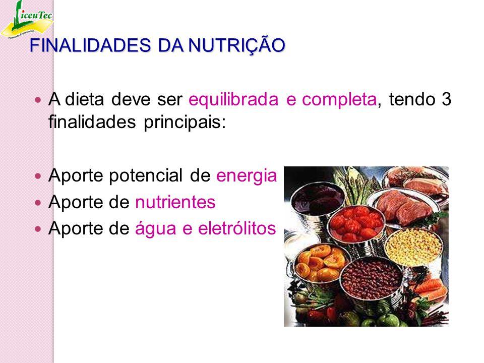 FINALIDADES DA NUTRIÇÃO A dieta deve ser equilibrada e completa, tendo 3 finalidades principais: Aporte potencial de energia Aporte de nutrientes Apor
