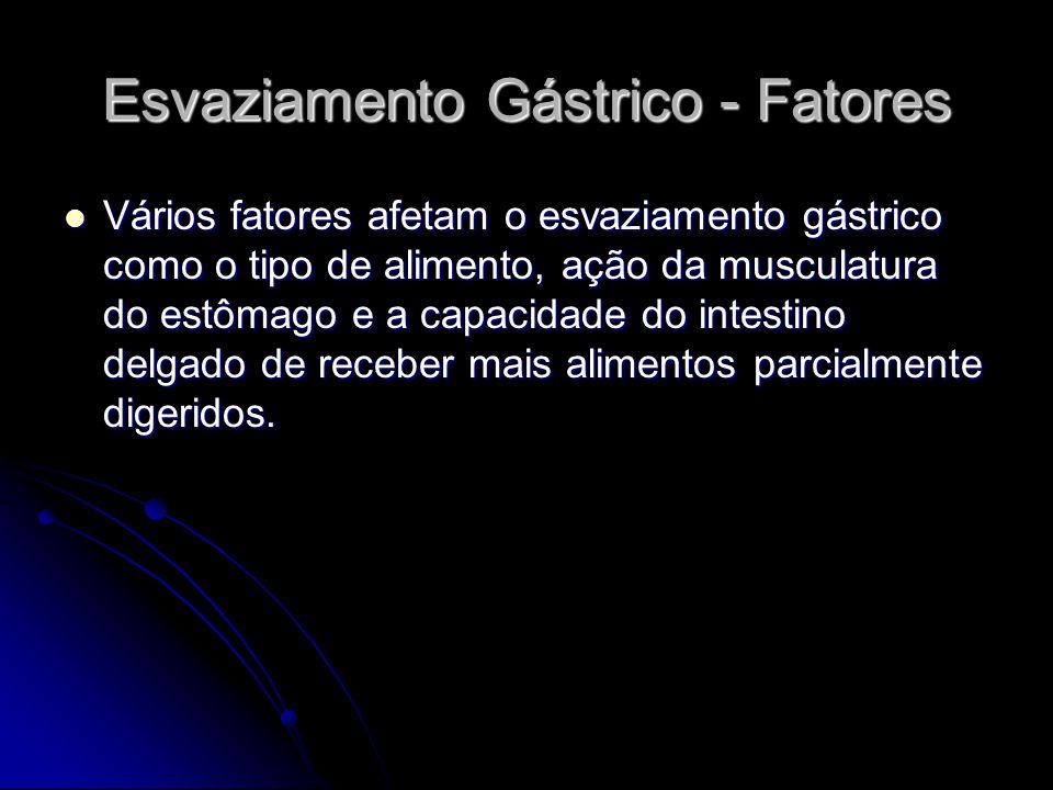 Esvaziamento Gástrico - Fatores Vários fatores afetam o esvaziamento gástrico como o tipo de alimento, ação da musculatura do estômago e a capacidade
