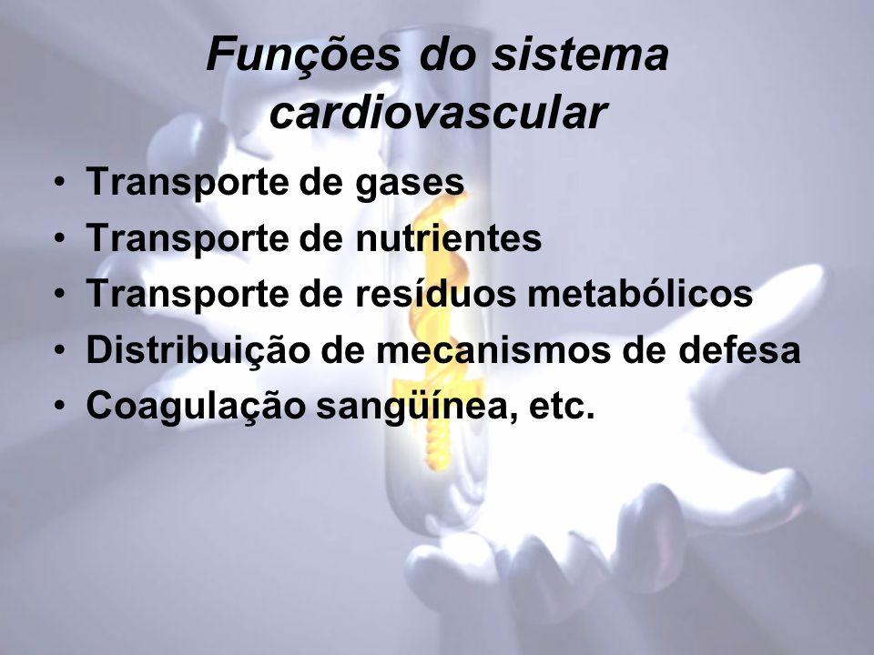 Funções do sistema cardiovascular Transporte de gases Transporte de nutrientes Transporte de resíduos metabólicos Distribuição de mecanismos de defesa Coagulação sangüínea, etc.