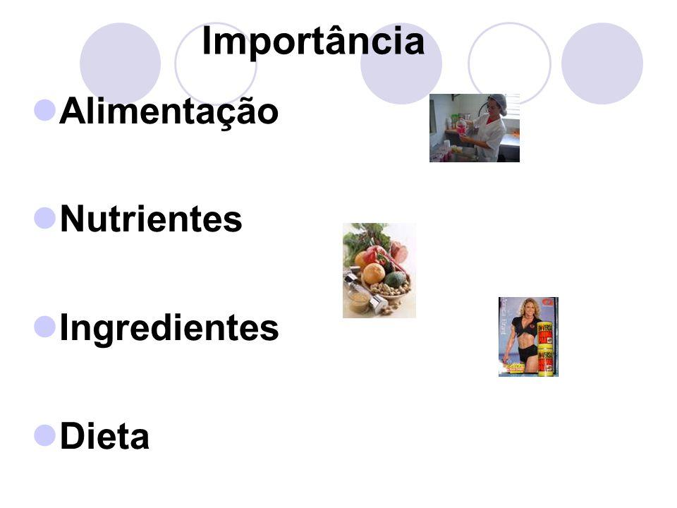 Importância Alimentação Nutrientes Ingredientes Dieta