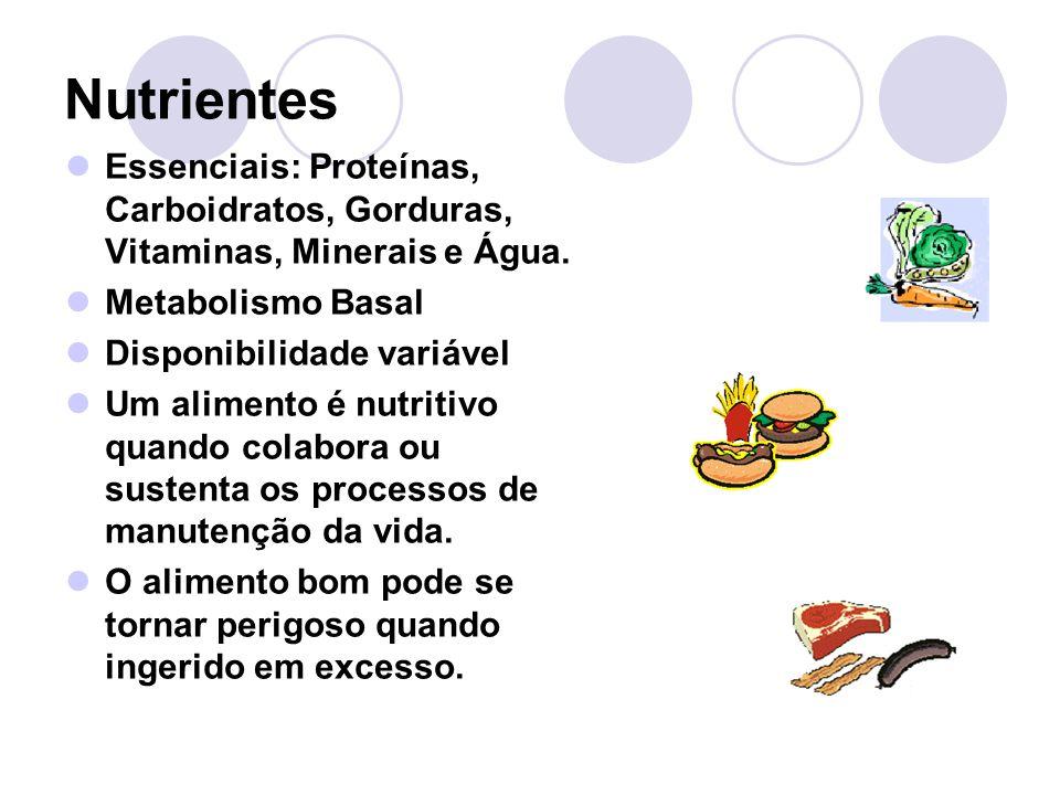 Nutrientes Essenciais: Proteínas, Carboidratos, Gorduras, Vitaminas, Minerais e Água.