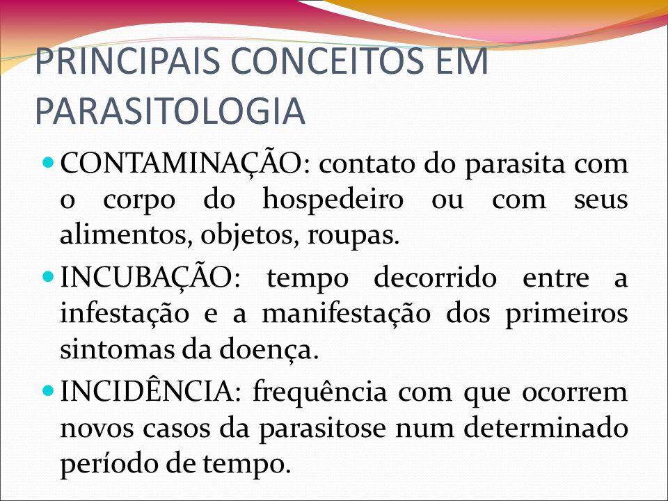 PRINCIPAIS CONCEITOS EM PARASITOLOGIA CONTAMINAÇÃO: contato do parasita com o corpo do hospedeiro ou com seus alimentos, objetos, roupas.