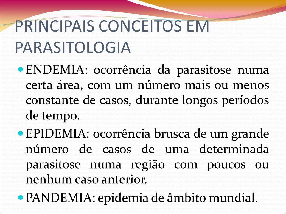 PRINCIPAIS CONCEITOS EM PARASITOLOGIA ENDEMIA: ocorrência da parasitose numa certa área, com um número mais ou menos constante de casos, durante longos períodos de tempo.