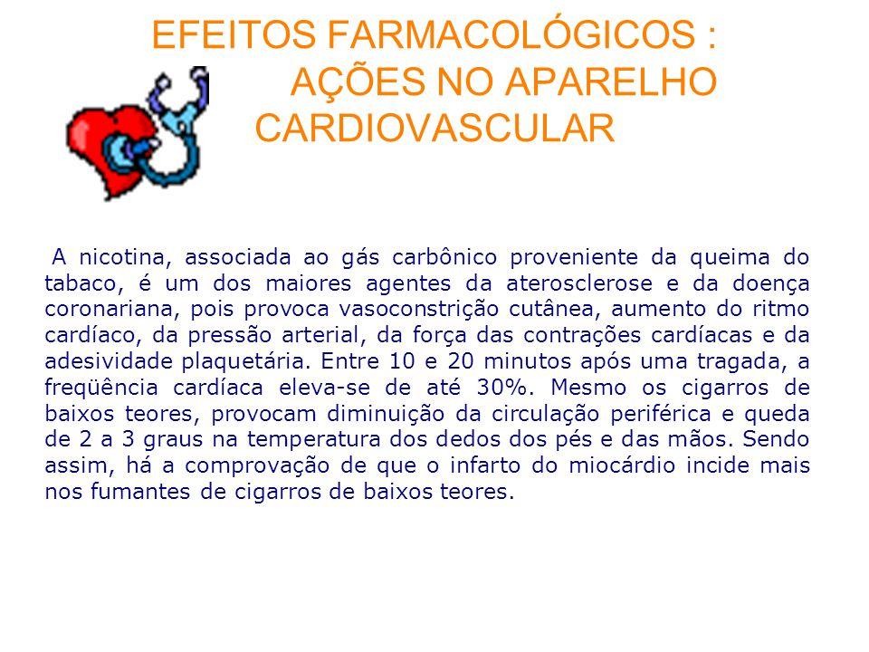 EFEITOS FARMACOLÓGICOS : AÇÕES NO APARELHO CARDIOVASCULAR A nicotina, associada ao gás carbônico proveniente da queima do tabaco, é um dos maiores agentes da aterosclerose e da doença coronariana, pois provoca vasoconstrição cutânea, aumento do ritmo cardíaco, da pressão arterial, da força das contrações cardíacas e da adesividade plaquetária.
